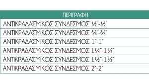 antikradasmikoi-sindesmoi-b