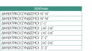 diilektrikoi-sindesmoi-b