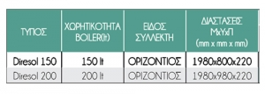 iliakos-diresol-c