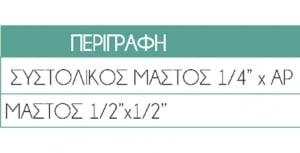 sistoliki-mastoi-b