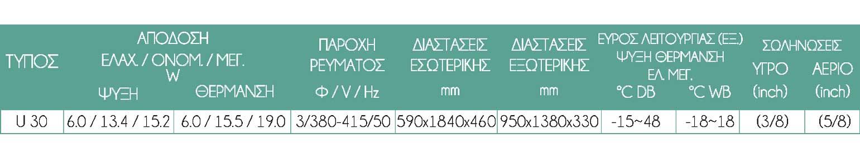 LG--DC-INVERTER-ΕΠΙΔΑΠΕΔΙΑ-b